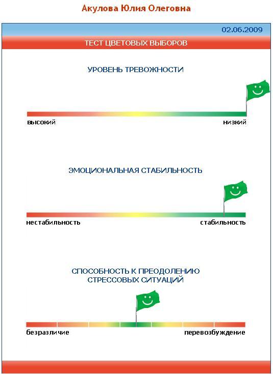 Тест </div><br><div class=arttext align=justify>Люшера